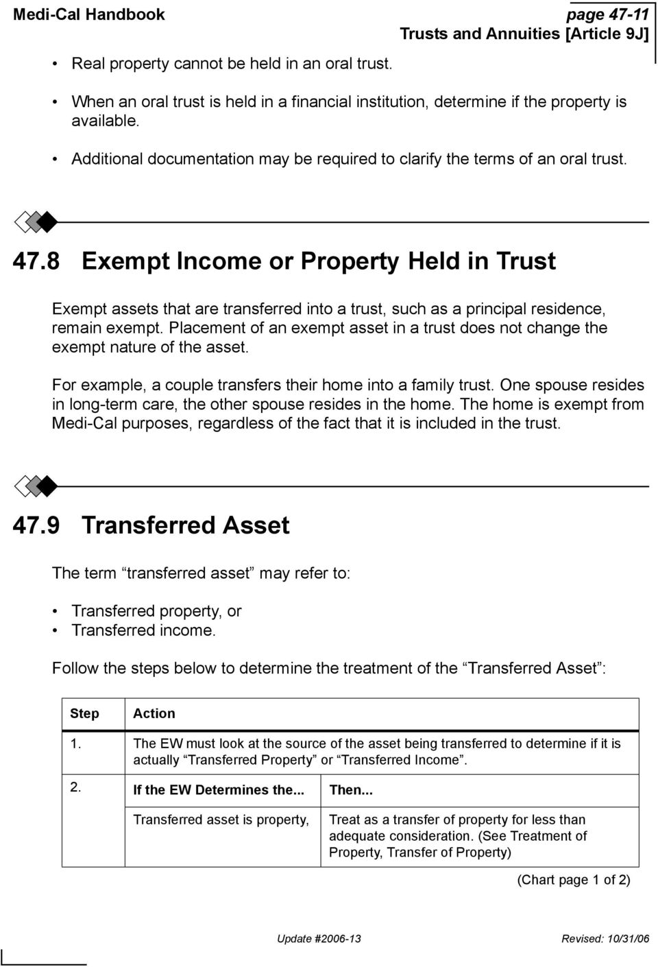 8 Exempt Income or Property Held in Trust Exempt assets that are transferred into a trust, such as a principal residence, remain exempt.