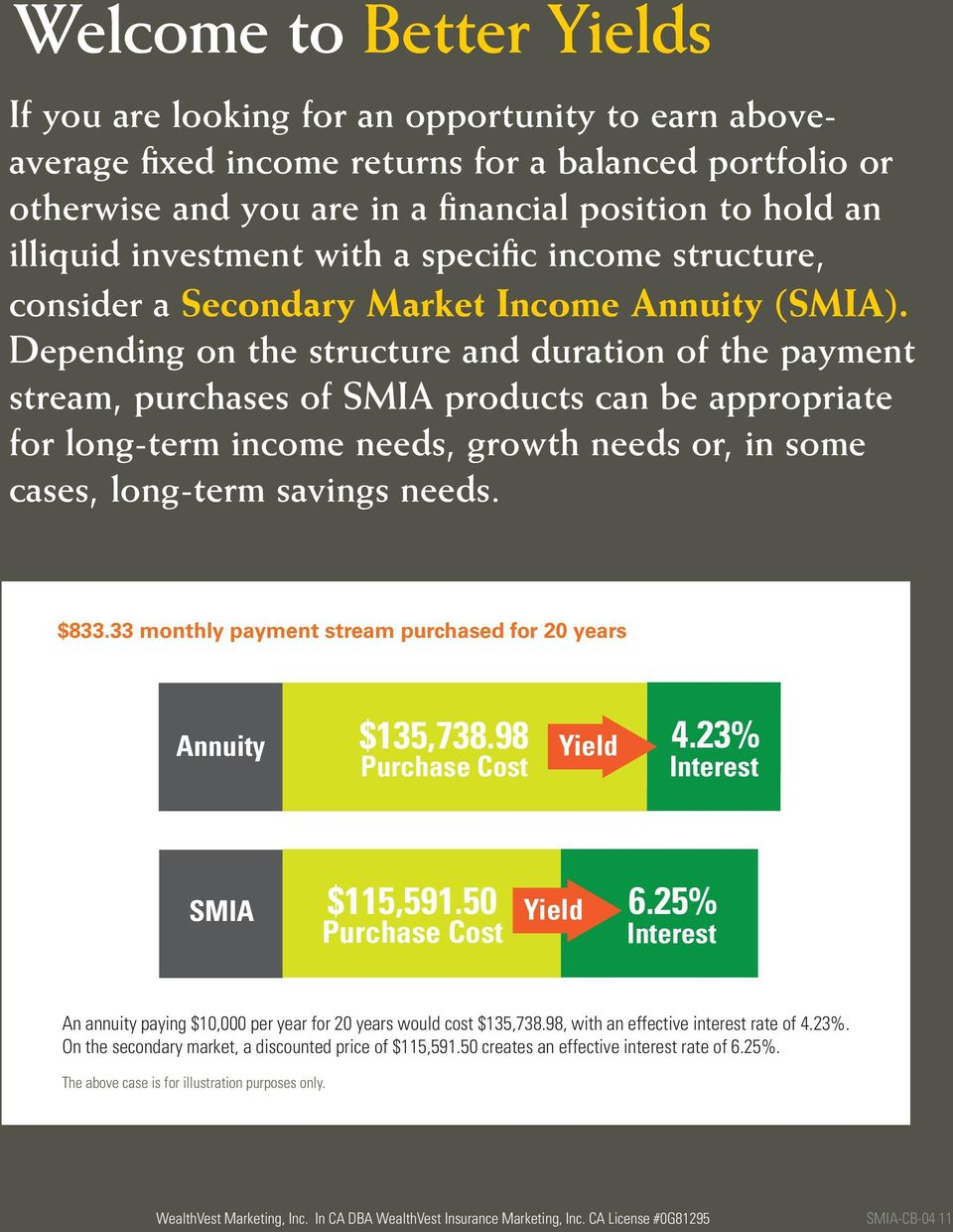 Depending on the structure and duration of the payment stream, purchases of SMIA products can be appropriate for long-term income needs, growth needs or, in some cases, long-term savings needs. $833.