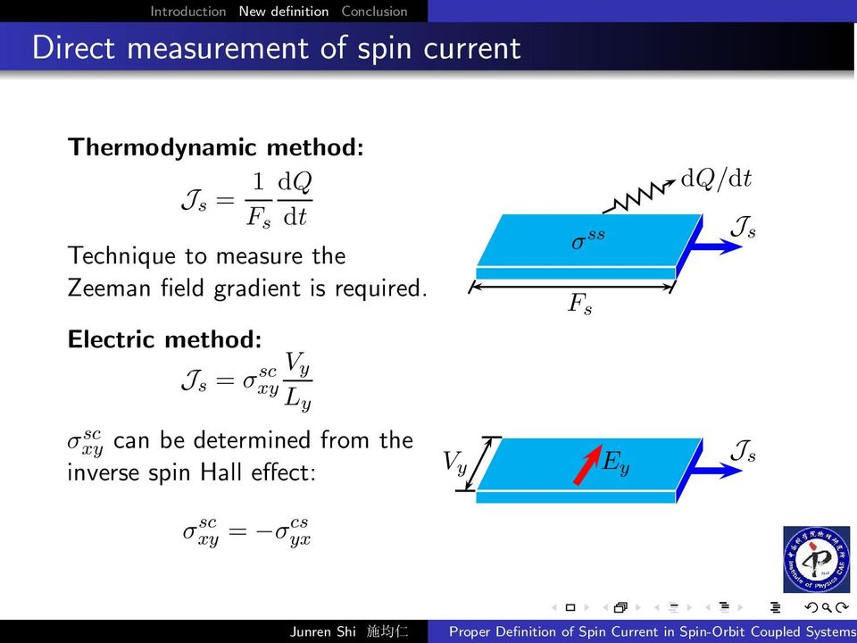 Electric method: J s = σ sc V y xy L y σ sc xy can be determined from
