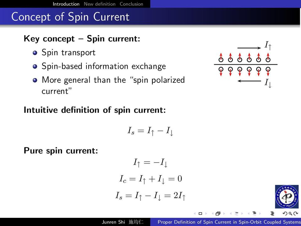 the spin polarized current I I Intuitive definition of spin