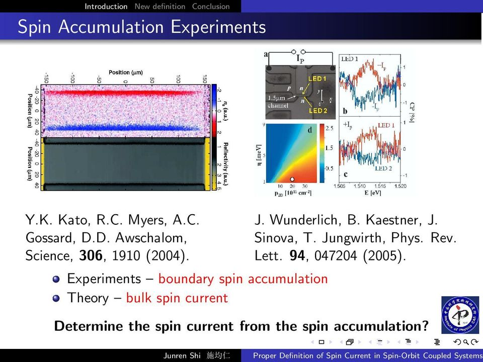 Experiments boundary spin accumulation Theory bulk spin current J.
