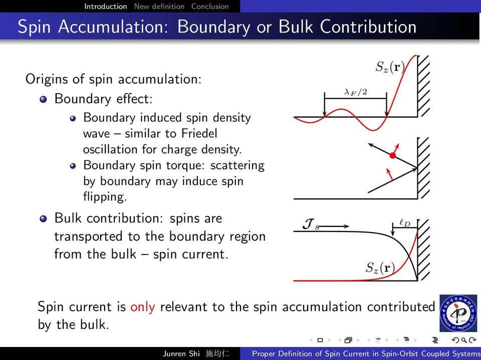 Boundary spin torque: scattering by boundary may induce spin flipping.