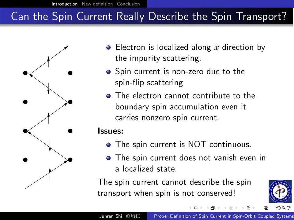 Spin current is non-zero due to the spin-flip scattering The electron cannot contribute to the boundary spin