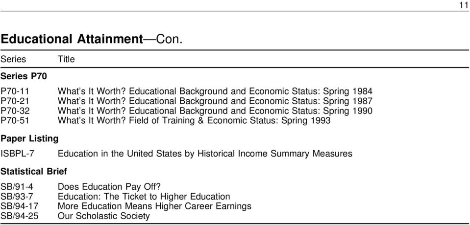 Educational Background and Economic Status: Spring 1990 P70-51 What s It Worth?