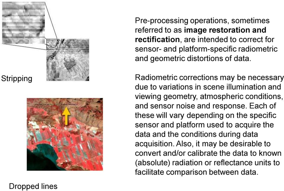 Stripping Dropped lines Radiometric corrections may be necessary due to variations in scene illumination and viewing geometry, atmospheric conditions, and sensor