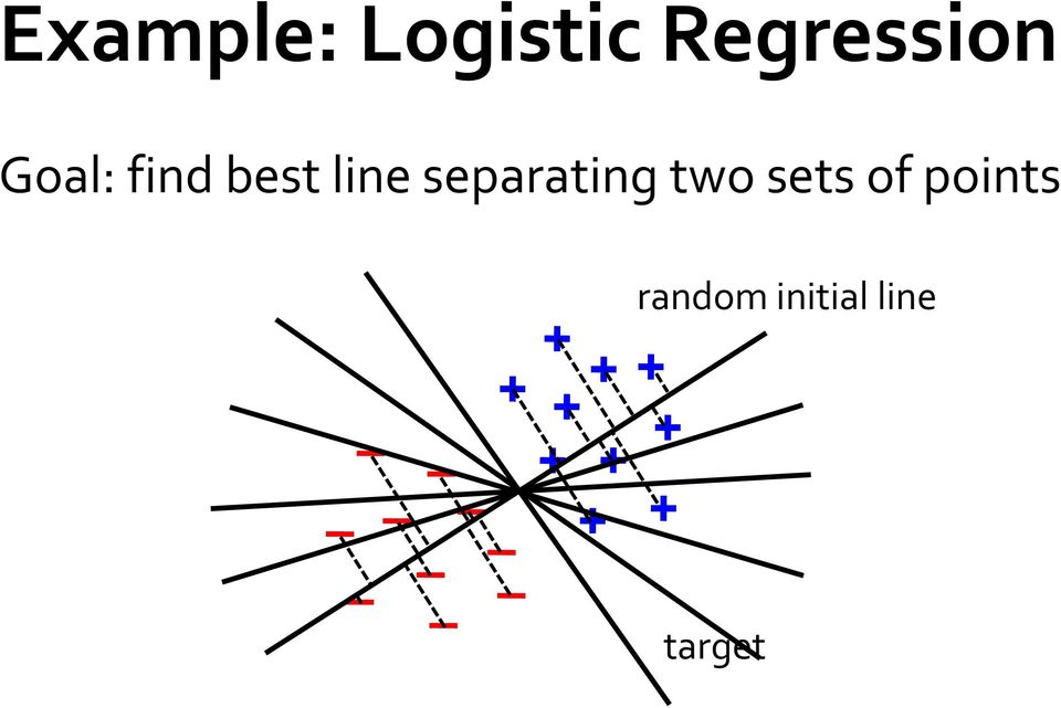 line separating two sets