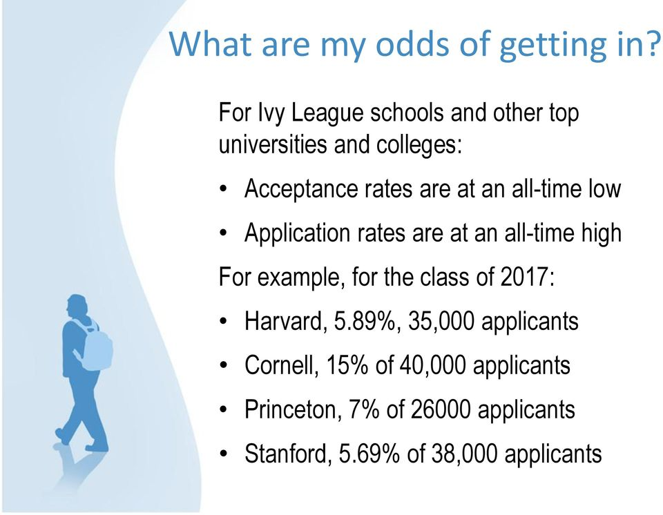 an all-time low Application rates are at an all-time high For example, for the class of
