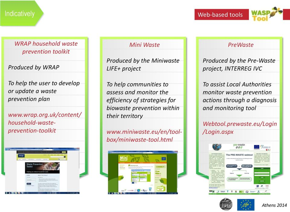 territory www.wrap.org.uk/content/ household-wasteprevention-toolkit www.miniwaste.eu/en/toolbox/miniwaste-tool.