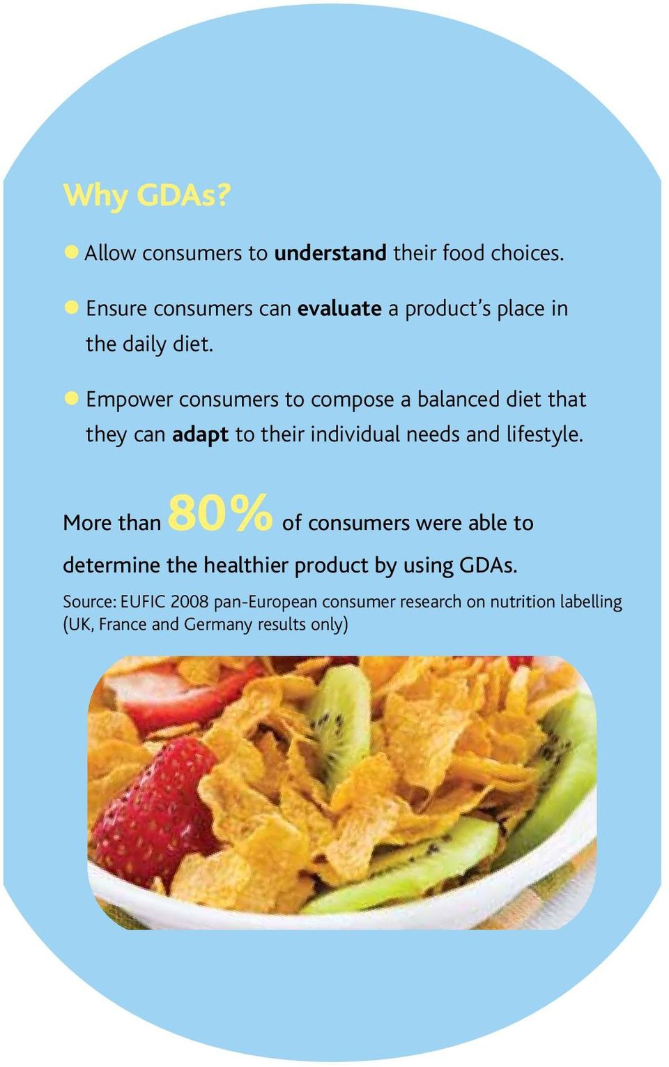 Empower consumers to compose a balanced diet that they can adapt to their individual needs and lifestyle.
