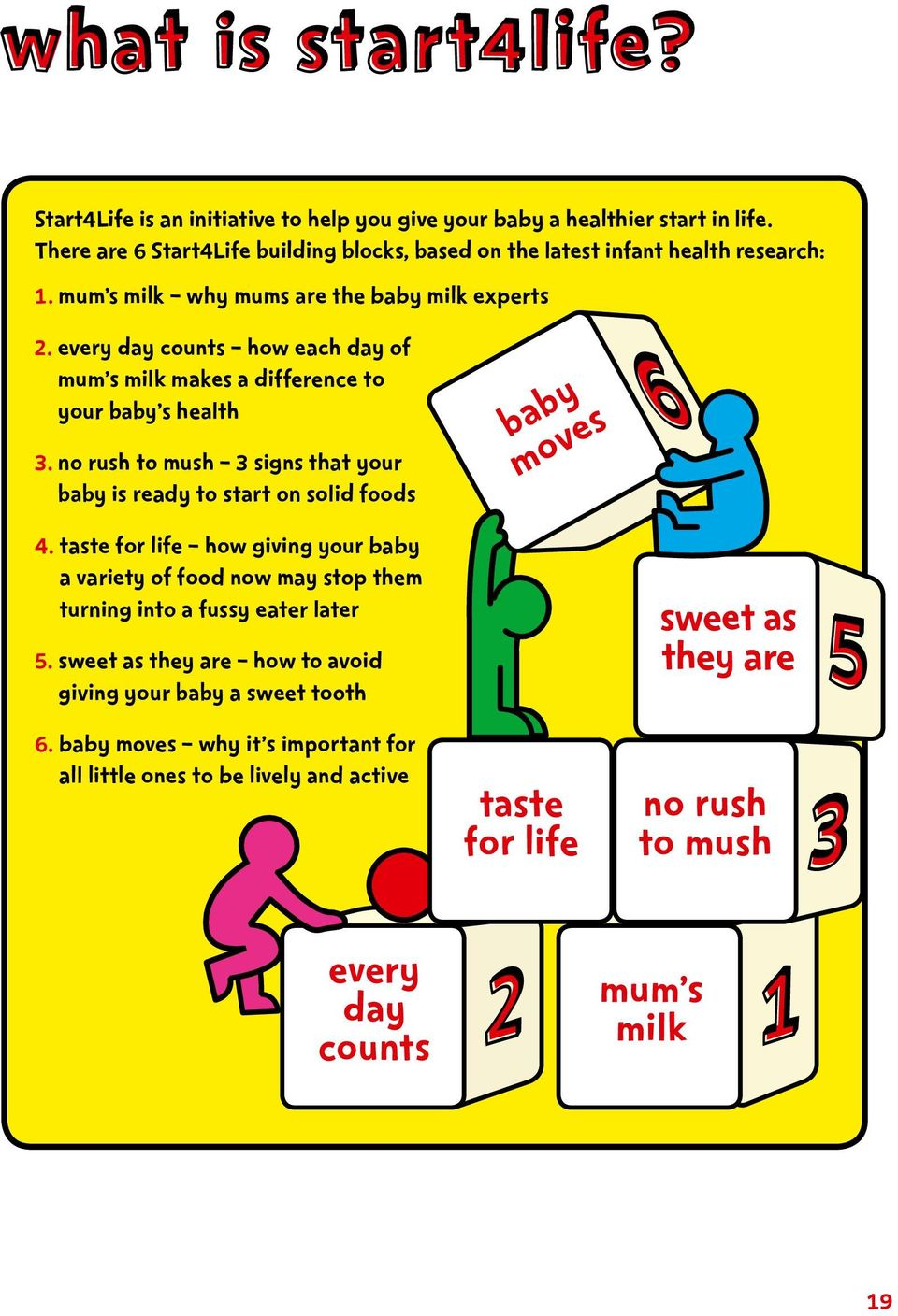 every day counts how each day of mum s milk makes a difference to your baby s health 3. no rush to mush 3 signs that your baby is ready to start on solid foods baby moves 4.