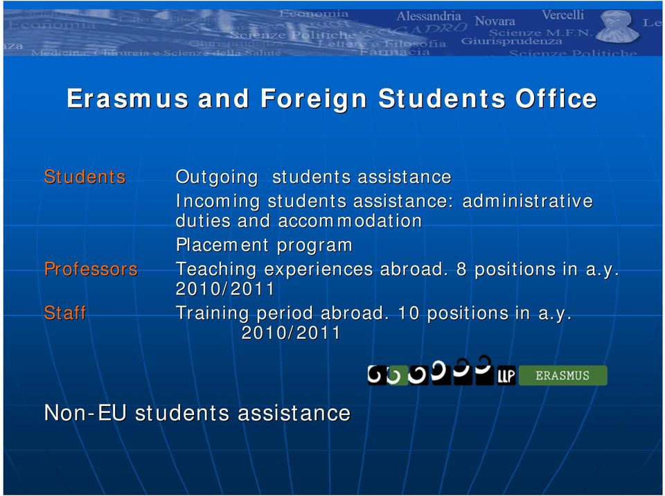 accommodation Placement program Teaching experiences abroad. 8 positions in a.y.
