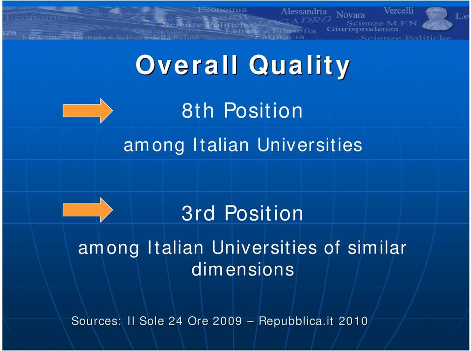 Italian Universities of similar