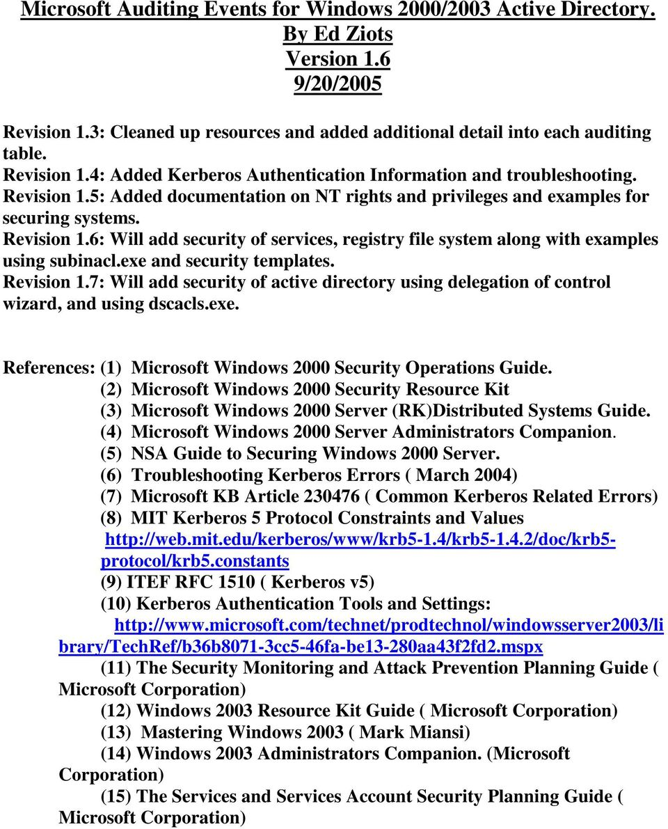 exe and security templates. Revision 1.7: Will add security of active directory using delegation of control wizard, and using dscacls.exe. References: (1) Microsoft Windows 2000 Security Operations Guide.