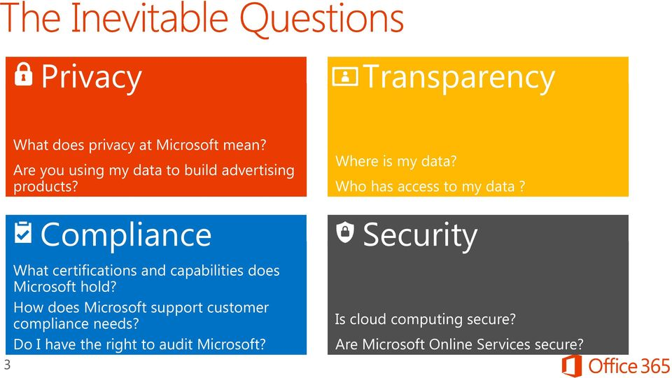 Compliance What certifications and capabilities does Microsoft hold?