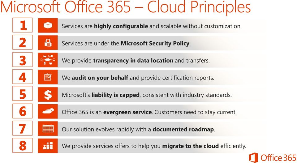 Microsoft s liability is capped, consistent with industry standards. Office 365 is an evergreen service.
