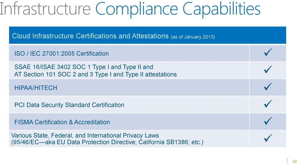 Type II attestations HIPAA/HITECH PCI Data Security Standard Certification FISMA Certification & Accreditation