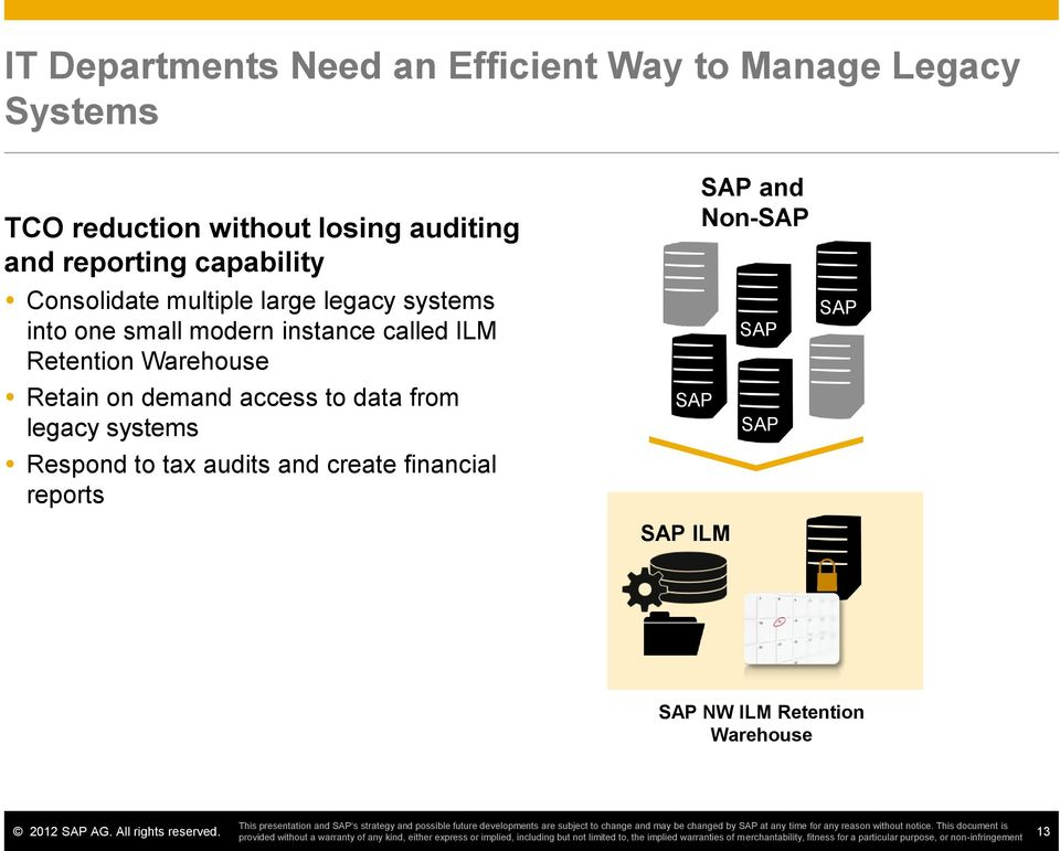 called ILM Retention Warehouse Retain on demand access to data from legacy systems Respond to tax