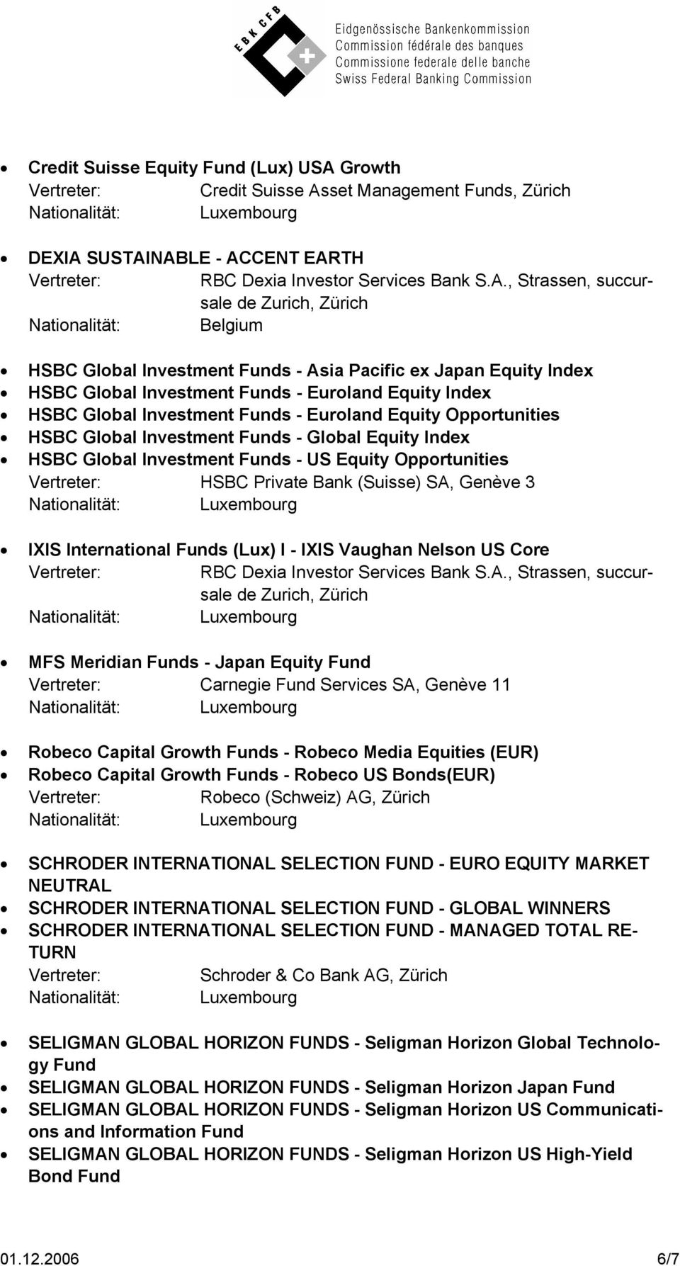 Private Bank (Suisse) SA, Genève 3 IXIS International s (Lux) I - IXIS Vaughan Nelson US Core MFS Meridian s - Japan Equity Carnegie Services SA, Genève 11 Robeco Capital Growth s - Robeco Media