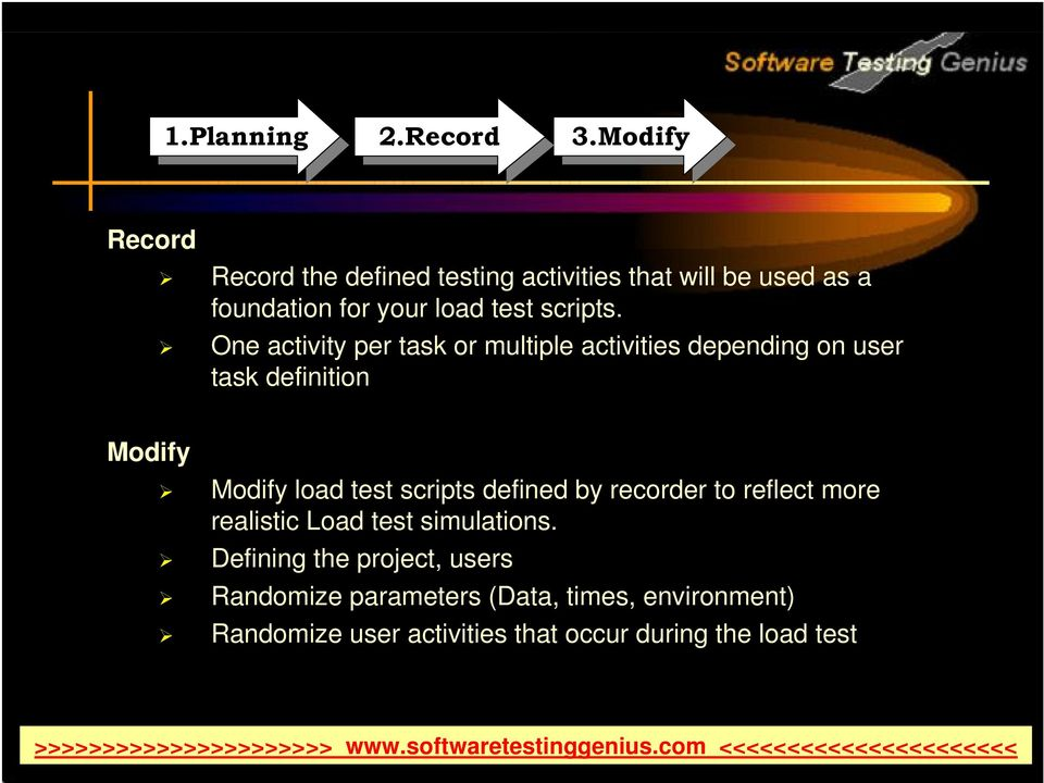 One activity per task or multiple activities depending on user task definition Modify Modify load test scripts
