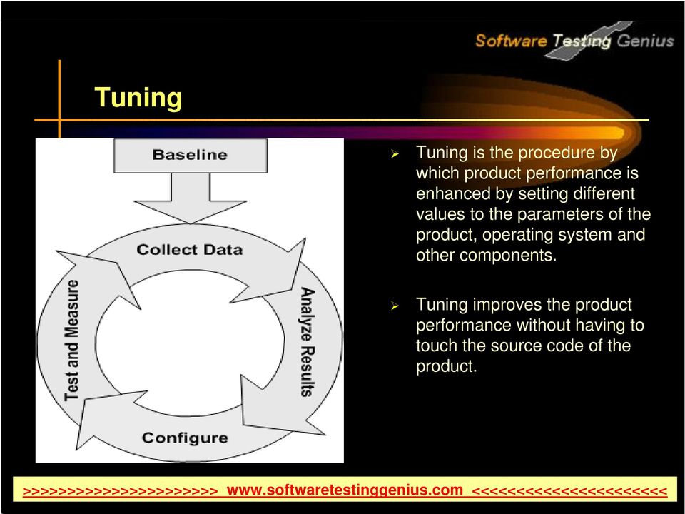 product, operating system and other components.