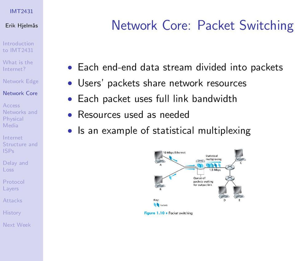packets share network resources Each packet uses
