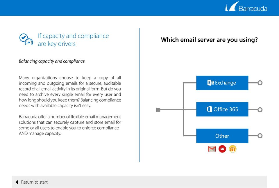email activity in its original form. But do you need to archive every single email for every user and how long should you keep them?