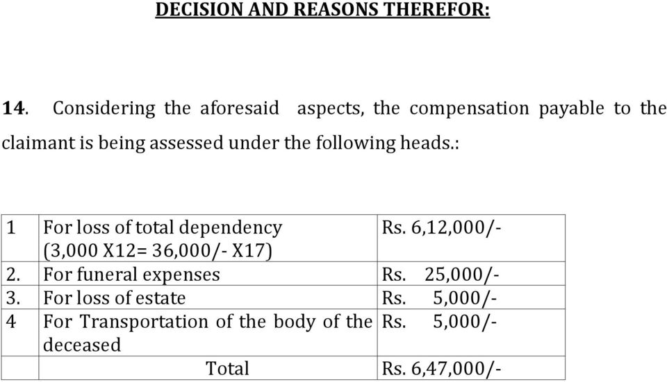 under the following heads.: 1 For loss of total dependency Rs.