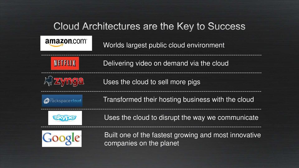 business with the cloud Uses the cloud to disrupt the way we communicate