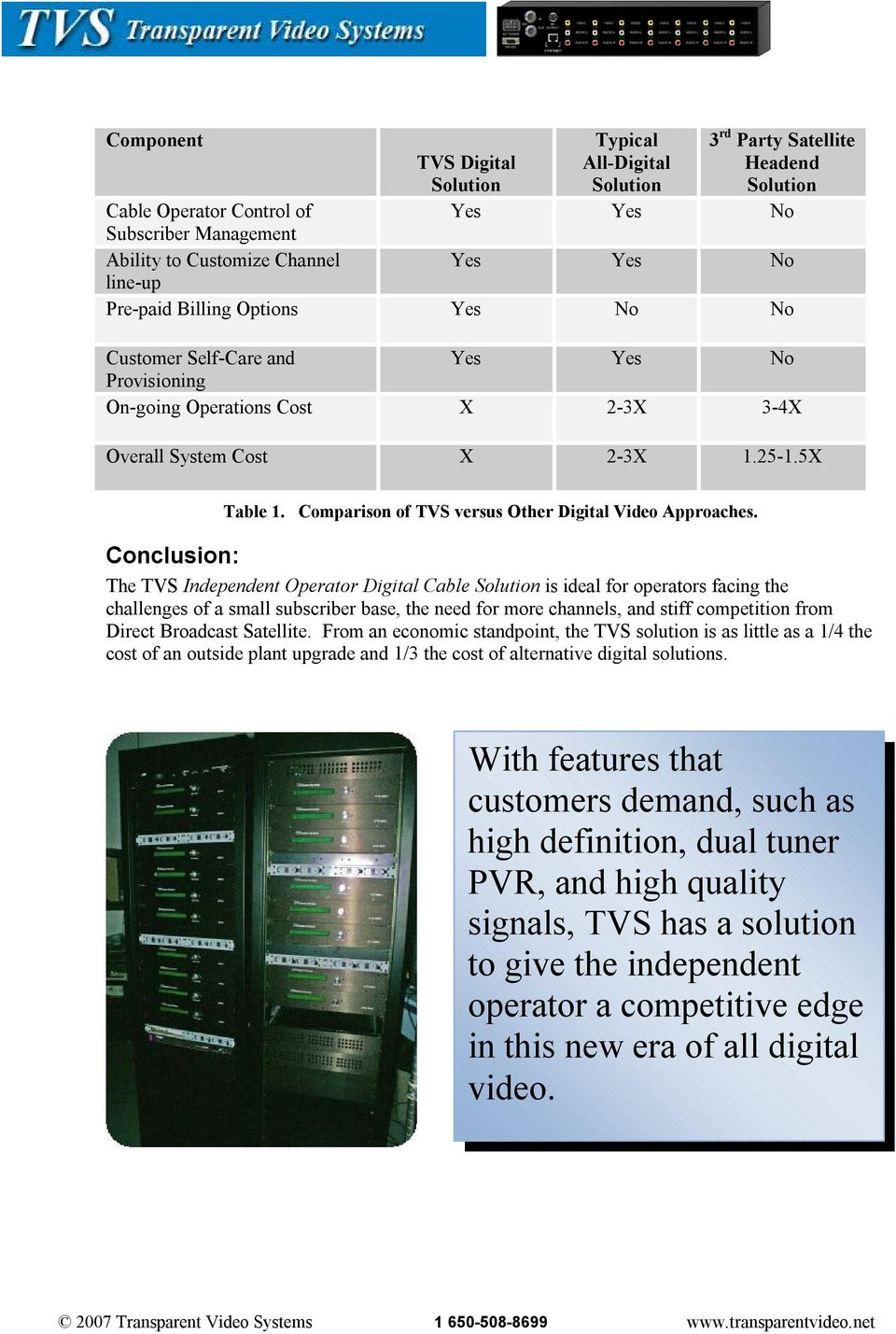 Comparison of TVS versus Other Digital Video Approaches.