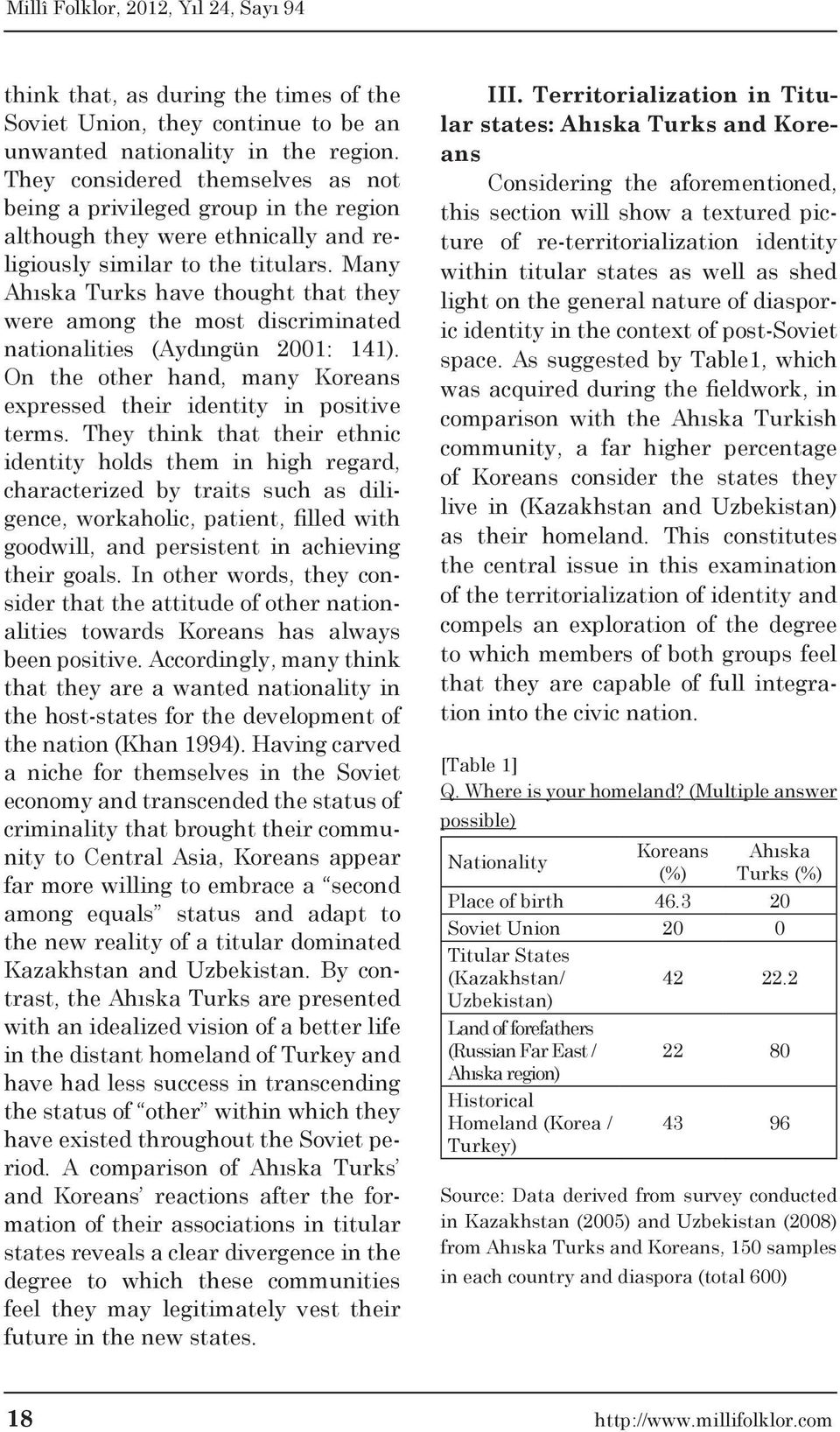 Many Ahıska Turks have thought that they were among the most discriminated nationalities (Aydıngün 2001: 141). On the other hand, many Koreans expressed their identity in positive terms.