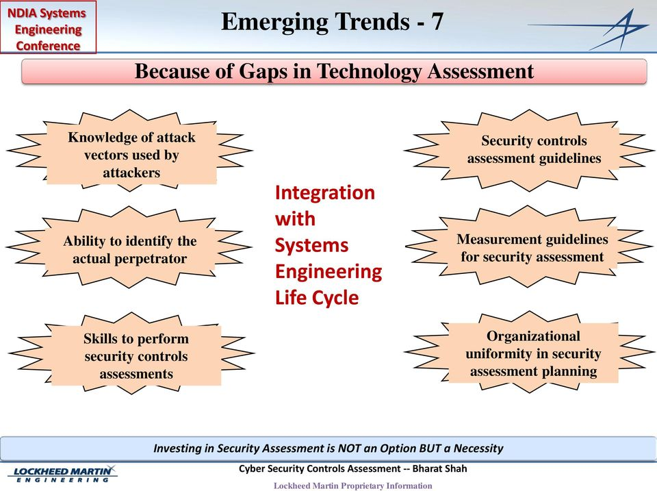 Integration with Systems Life Cycle controls assessment guidelines Measurement guidelines for
