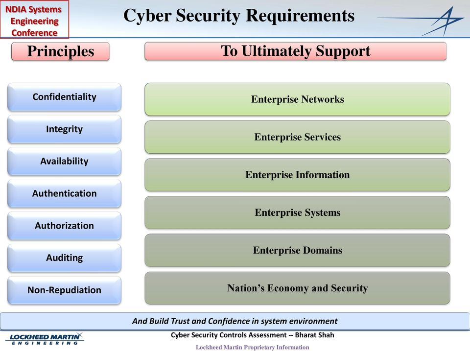 Enterprise Services Enterprise Information Enterprise Systems Enterprise