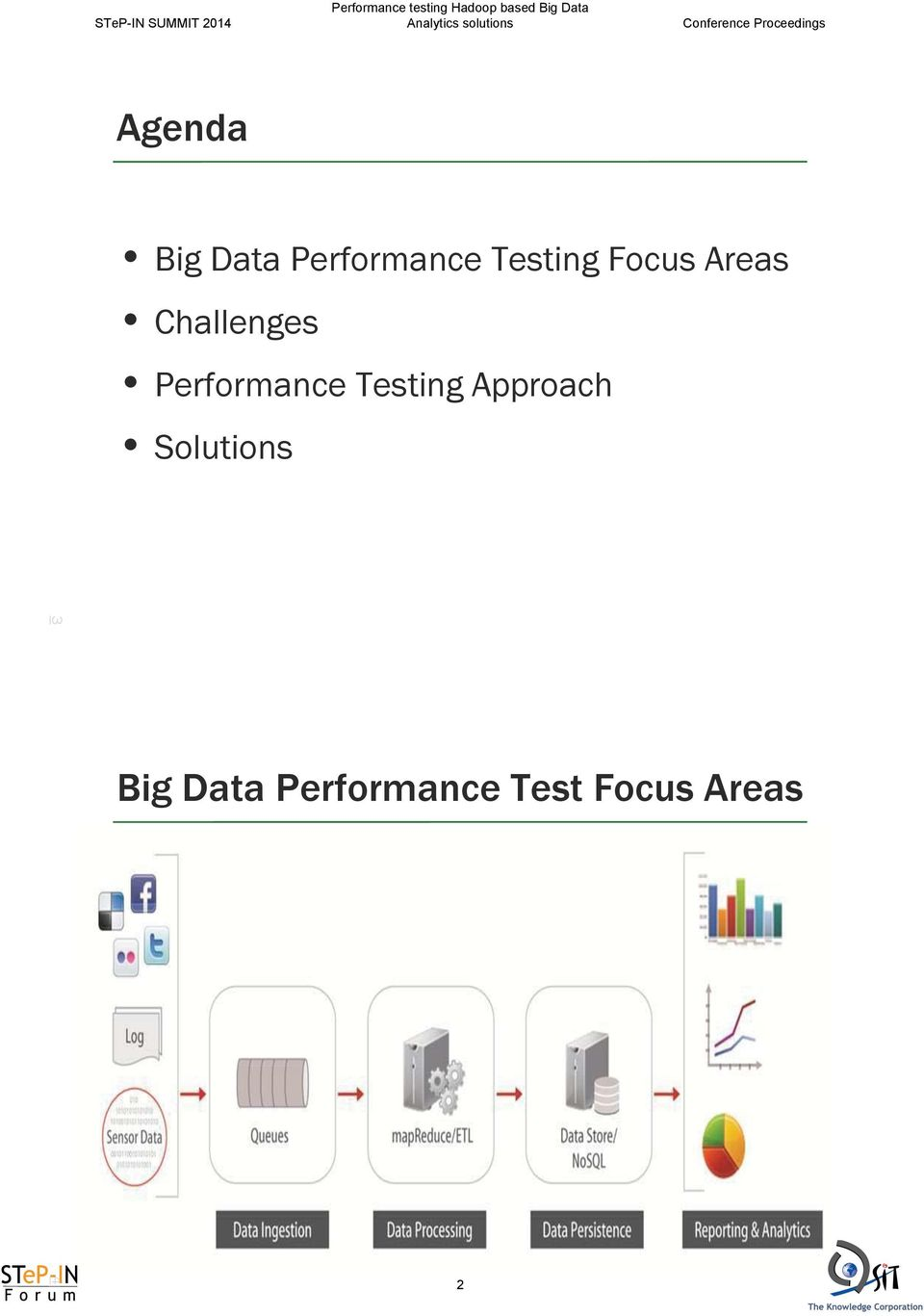 Testing Approach Solutions 3 Big