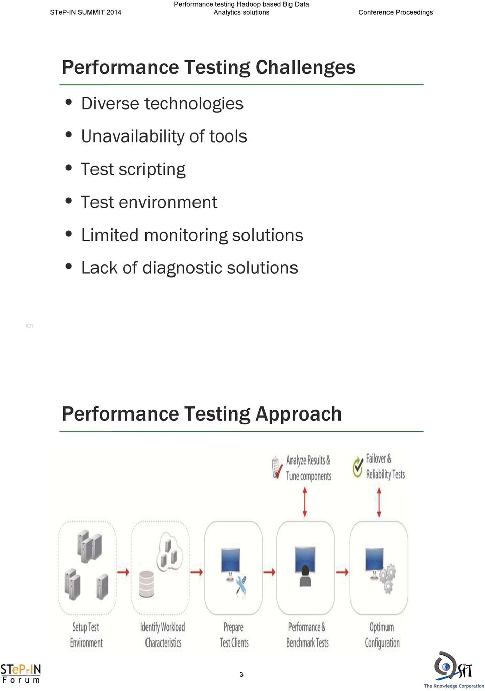 scripting Test environment Limited monitoring