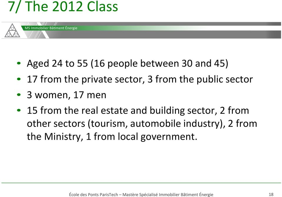 the real estate and building sector, 2 from other sectors (tourism,