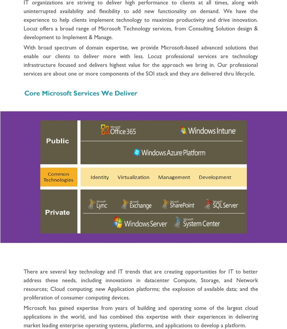 Locuz offers a broad range of Microsoft Technology services, from  Consulting Solution design & development
