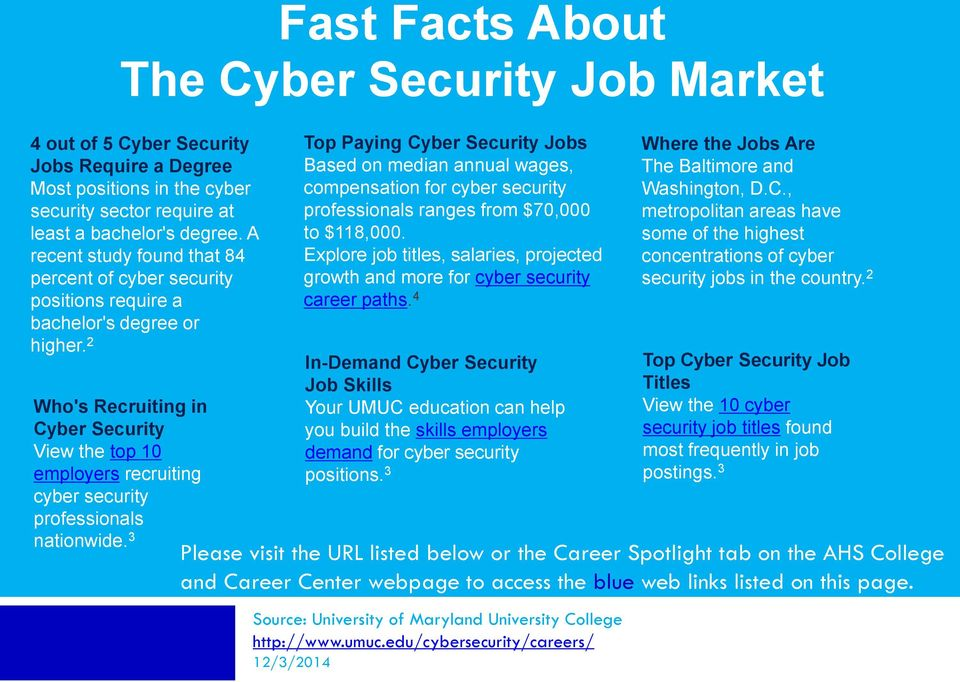 2 Who's Recruiting in Cyber Security View the top 10 employers recruiting cyber security professionals nationwide.