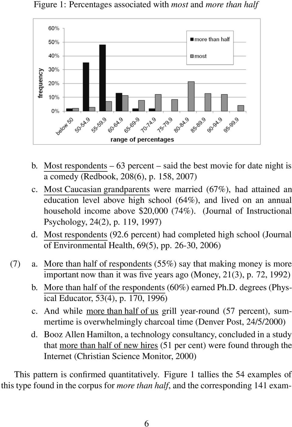 (Journal of Instructional Psychology, 24(2), p. 119, 1997) d. Most respondents (92.6 percent) had completed high school (Journal of Environmental Health, 69(5), pp. 26-30, 2006) (7) a.