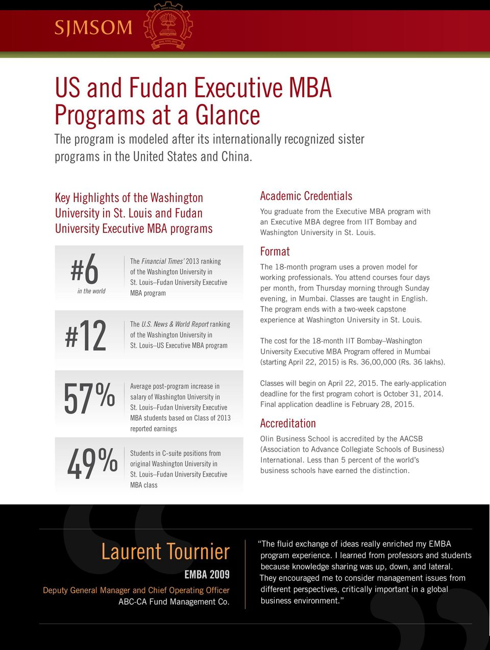 Louis Fudan University Executive MBA program The U.S. News & World Report ranking of the Washington University in St.
