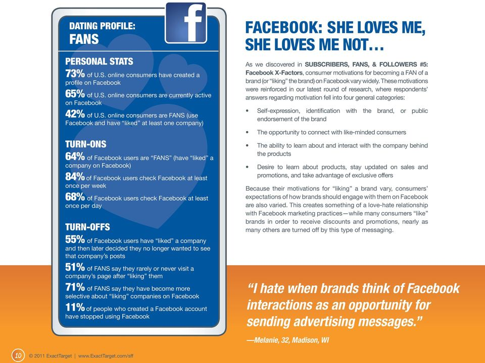 have liked at least one company) TURN-ONS 64% of Facebook users are FANS (have liked a company on Facebook) 84% of Facebook users check Facebook at least once per week 68% of Facebook users check