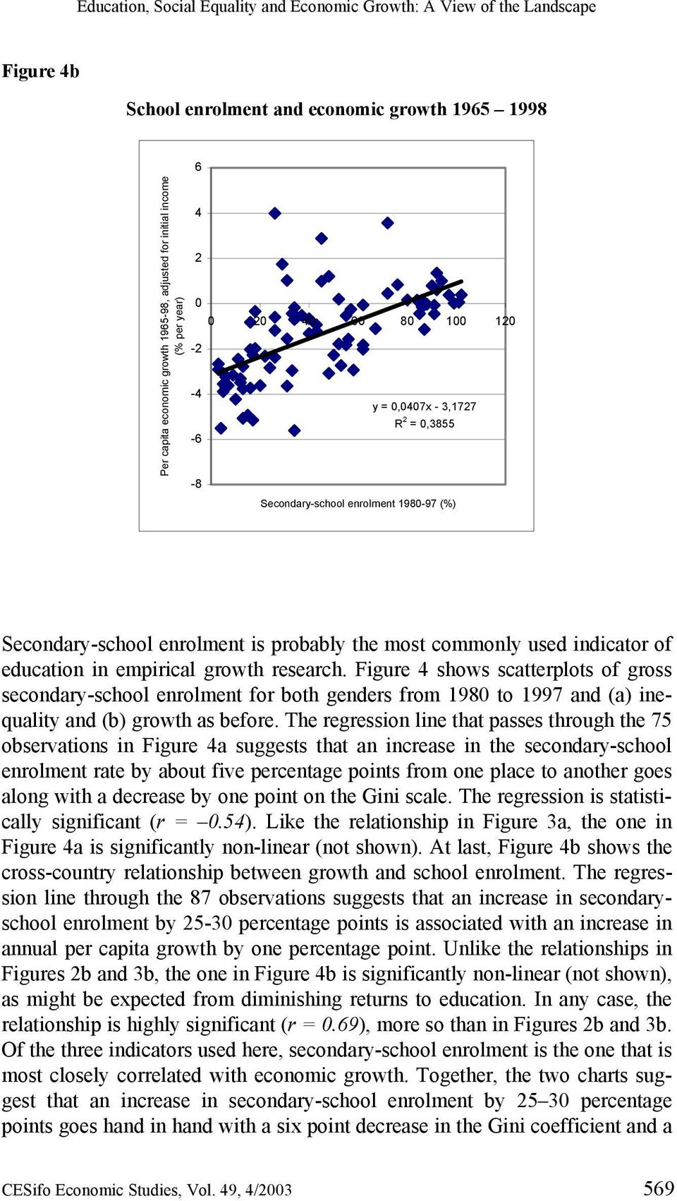 education in empirical growth research. Figure 4 shows scatterplots of gross secondary-school enrolment for both genders from 1980 to 1997 and (a) inequality and (b) growth as before.