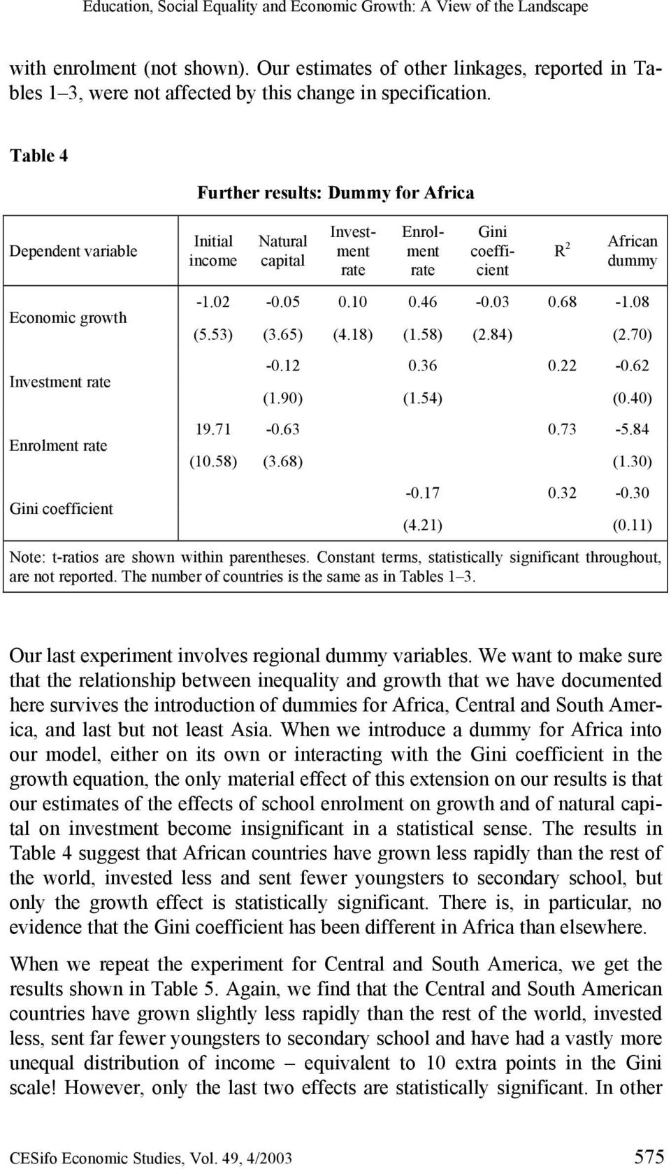 Table 4 Dependent variable Economic growth Investment Enrolment Gini coefficient Further results: Dummy for Africa Initial income Natural capital Investment Enrolment Gini coefficient R 2 African