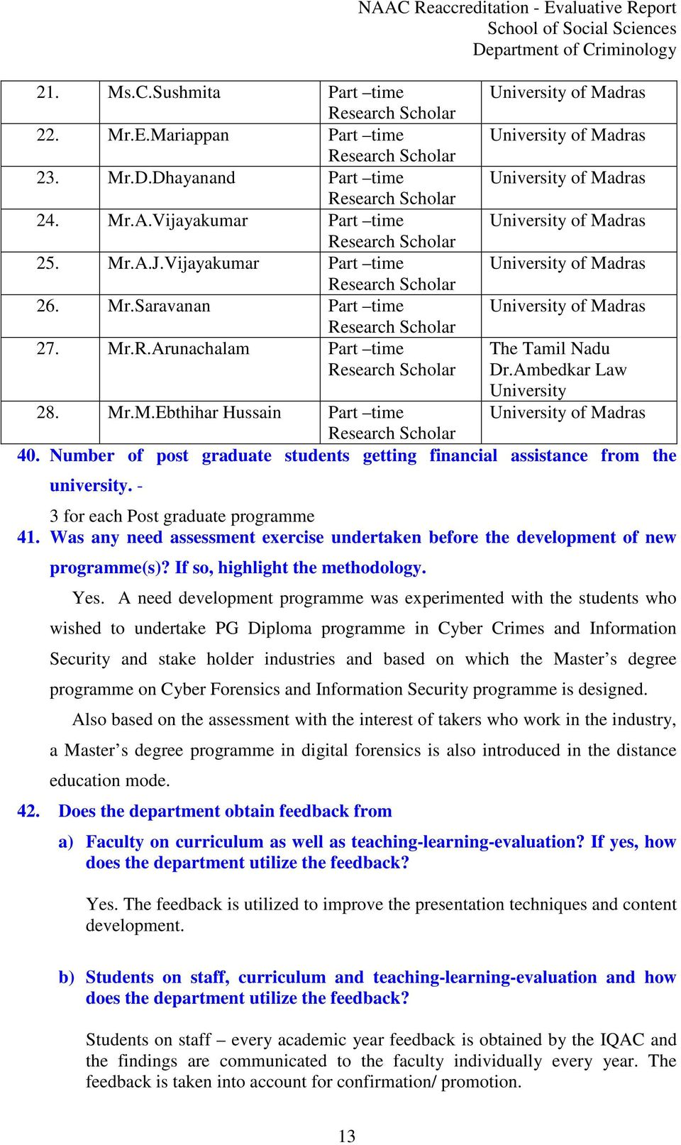 Number of post graduate students getting financial assistance from the university. - 3 for each Post graduate programme 41.