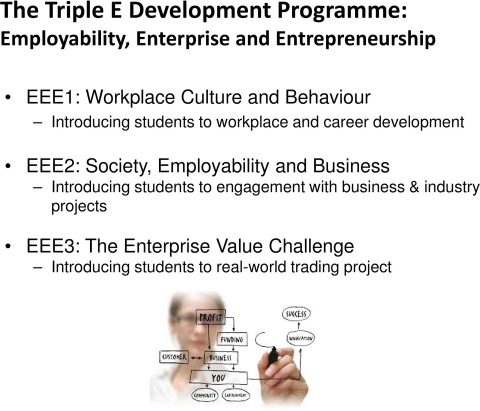 EEE2: Society, Employability and Introducing students to engagement with business &