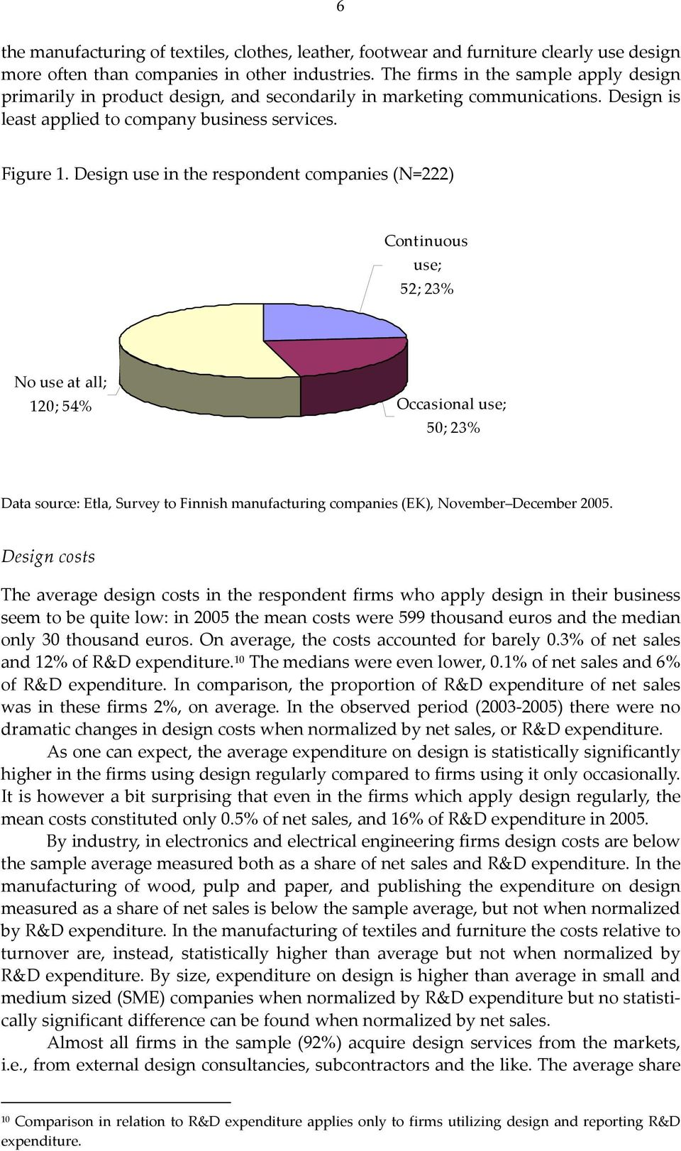 Design use in the respondent companies (N=222) Continuous use; 52; 23% No use at all; 120; 54% Occasional use; 50; 23% Data source: Etla, Survey to Finnish manufacturing companies (EK), November