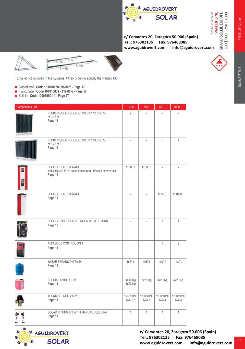GRAND SOLEIL EUROPE 300 500 750 1000 SOLAR SYSTEMS PRICE LIST 2010 Components List 300 500 750 1000 KLOBEN SOLAR COLLECTOR SKY 12 CPC 58 of 2,16 m 2 Page 10 2 - - - KLOBEN SOLAR COLLECTOR SKY 18 CPC