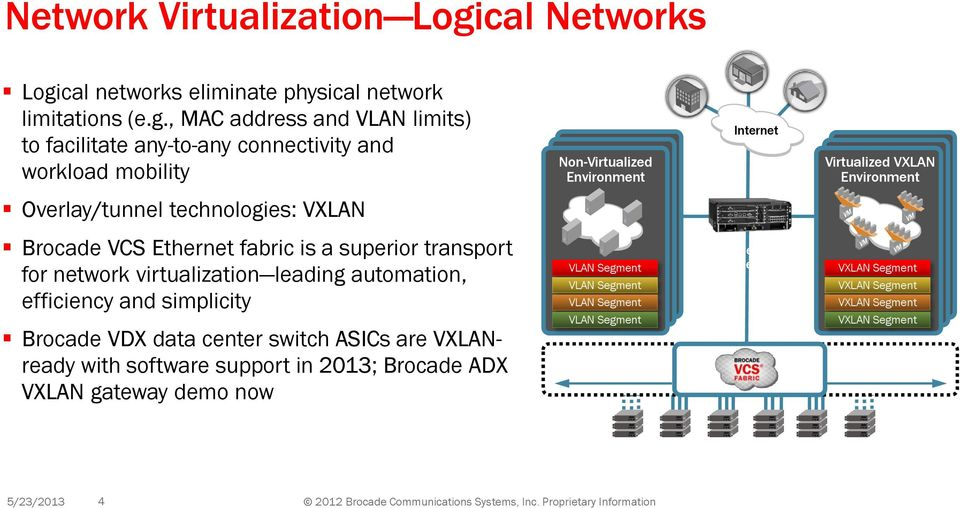 cal networks eliminate physical network limitations (e.g.