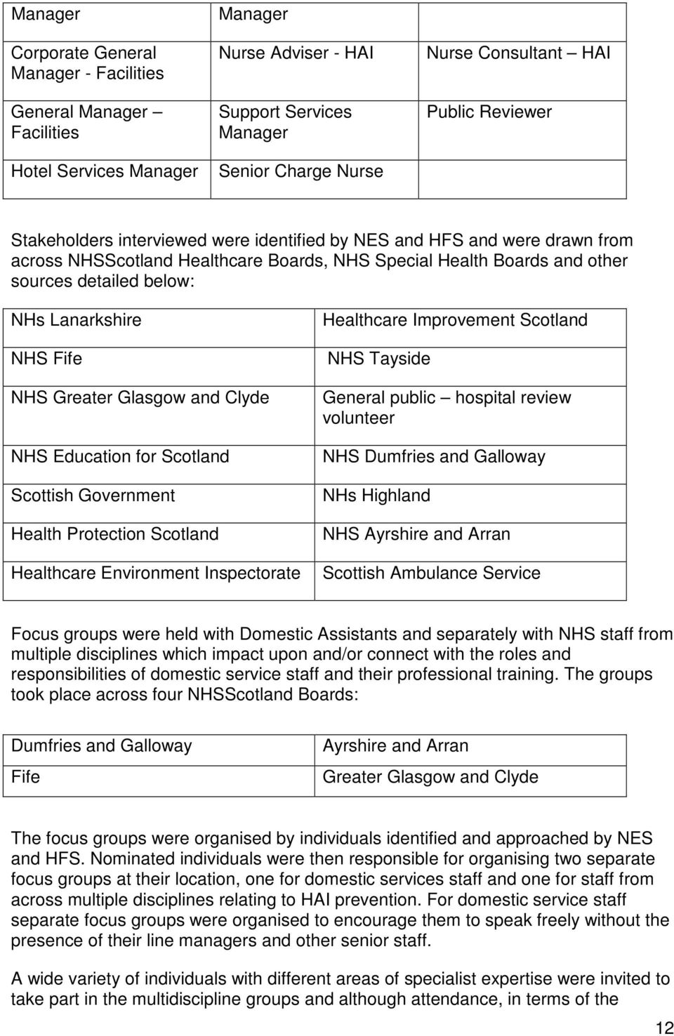 NHS Fife NHS Greater Glasgow and Clyde NHS Education for Scotland Scottish Government Health Protection Scotland Healthcare Environment Inspectorate Healthcare Improvement Scotland NHS Tayside