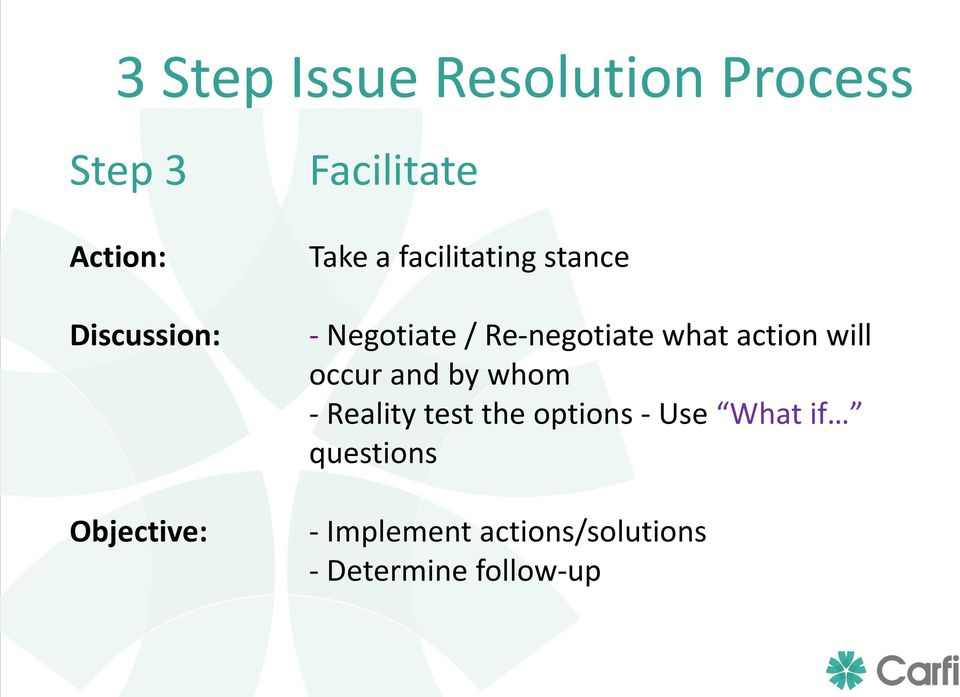 Re-negotiate what action will occur and by whom - Reality test the