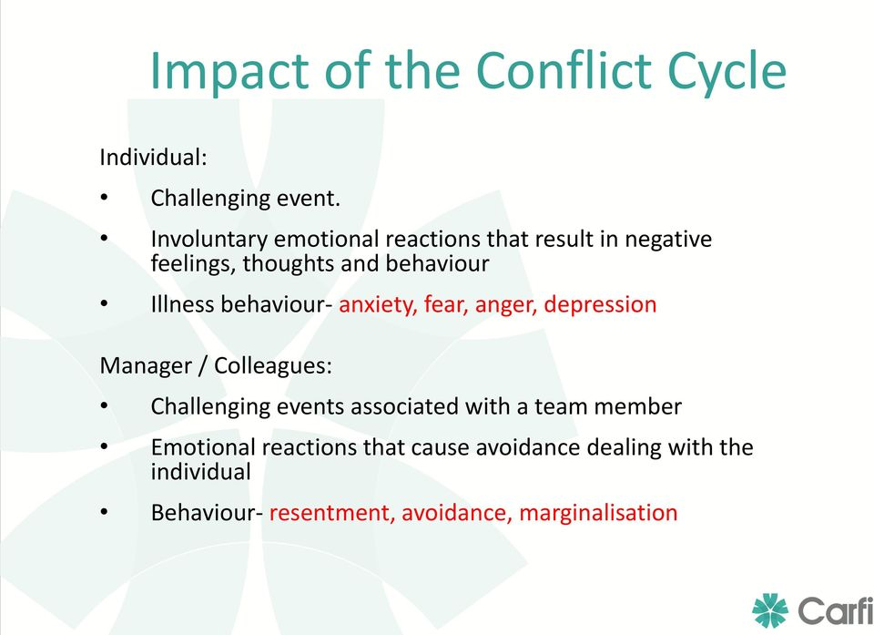 behaviour- anxiety, fear, anger, depression Manager / Colleagues: Challenging events associated